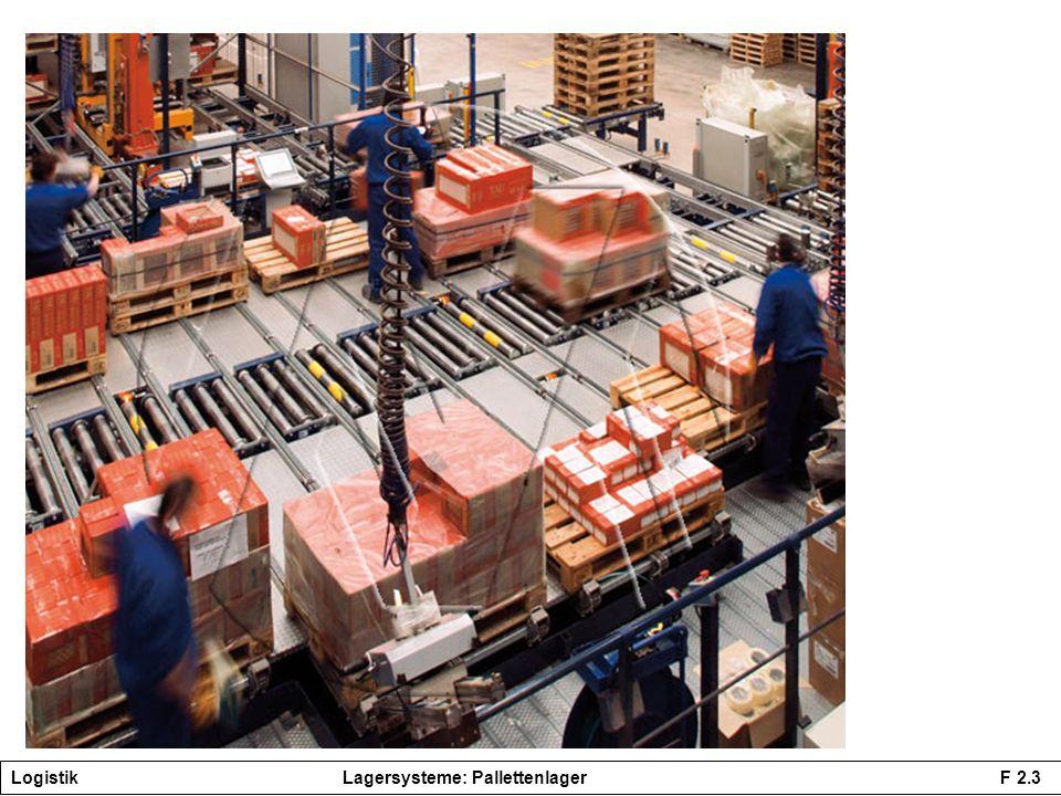 Logistik Lagersysteme: Pallettenlager F 2.3