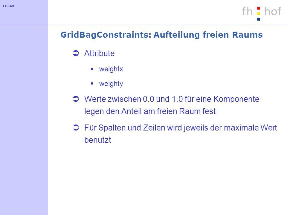 FH-Hof GridBagConstraints: Aufteilung freien Raums Attribute weightx weighty Werte zwischen 0.0 und 1.0 für eine Komponente legen den Anteil am freien