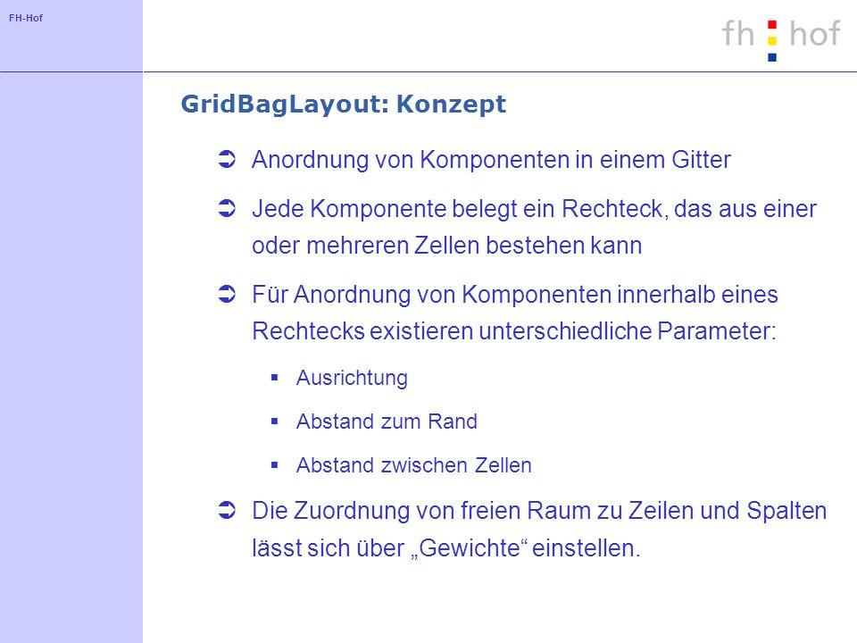 FH-Hof GridBagLayout: Beispiel