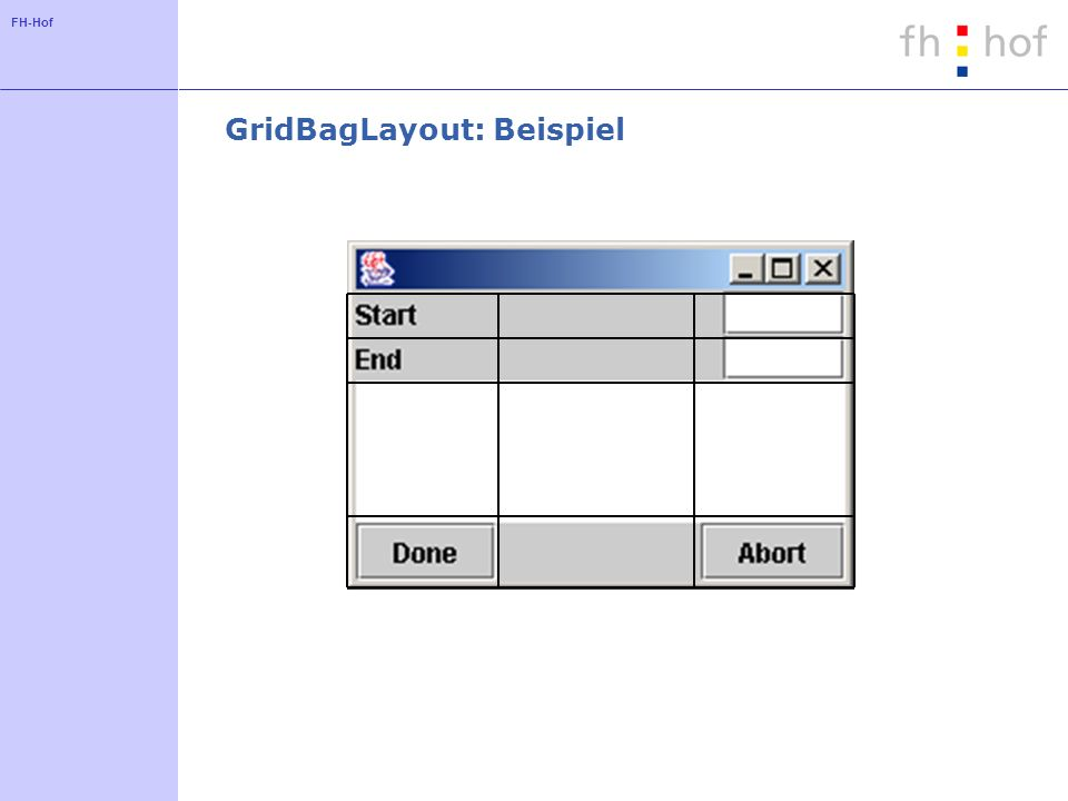 FH-Hof GridBagLayout: Programmcode GridBagLayout gbl = new GridBagLayout();.setLayout(gbl); GridBagConstraints gbc = new GridBagConstraints(); gbc.gridx = ; gbc.gridy = ;...