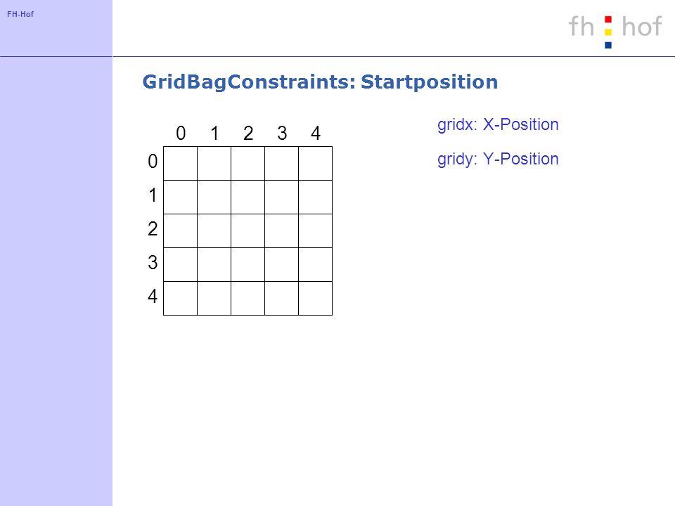 FH-Hof GridBagConstraints: Größe eines Rechtecks gridwidth: Breite gridheight: Höhe 123 1 2