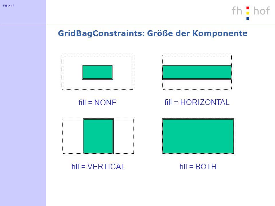 FH-Hof GridBagConstraints: Rahmen ipadx ipady insets.left insets.bottom insets.right insets.top ipady ipadx