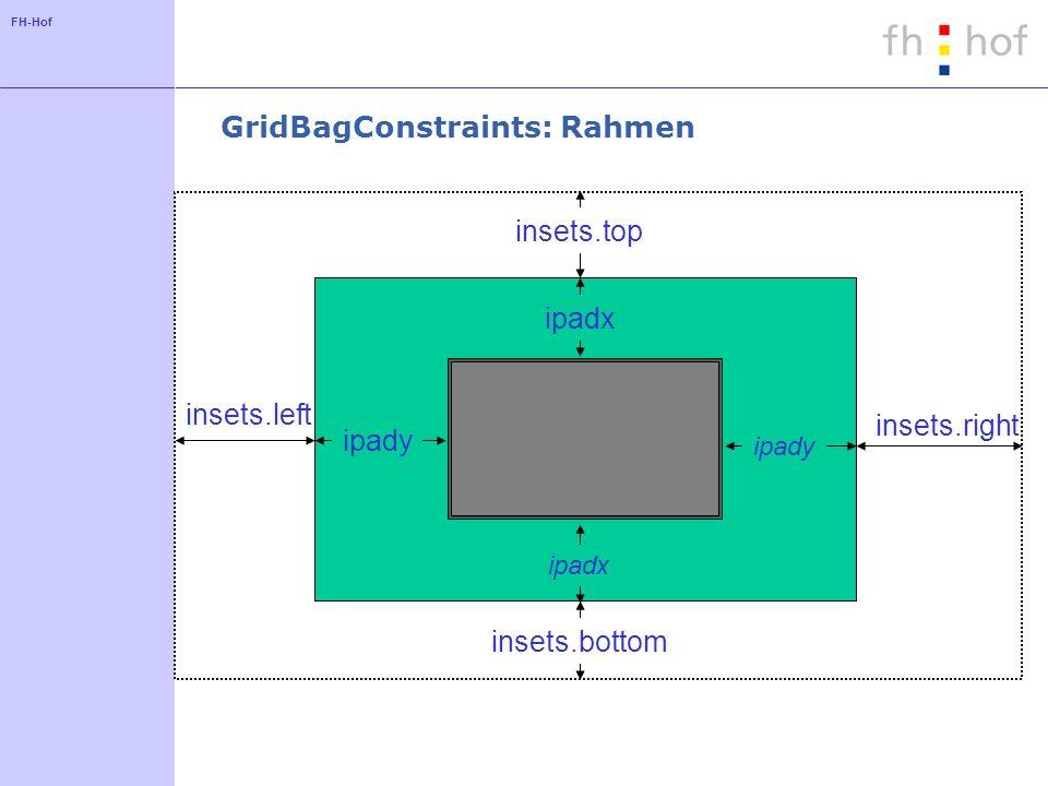 FH-Hof GridBagConstraints: Position Werte des Attributs anchor SOUTHSOUTHWESTCENTERNORTHWESTEASTNORTHWESTNORTHEASTSOUTHEAST