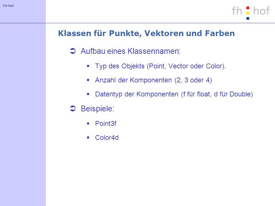 FH-Hof Klassen für Punkte, Vektoren und Farben Aufbau eines Klassennamen: Typ des Objekts (Point, Vector oder Color).