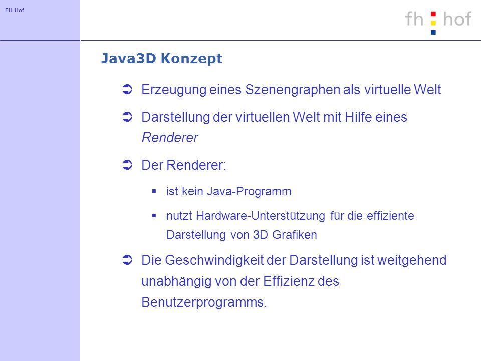 FH-Hof Java3D Konzept Erzeugung eines Szenengraphen als virtuelle Welt Darstellung der virtuellen Welt mit Hilfe eines Renderer Der Renderer: ist kein Java-Programm nutzt Hardware-Unterstützung für die effiziente Darstellung von 3D Grafiken Die Geschwindigkeit der Darstellung ist weitgehend unabhängig von der Effizienz des Benutzerprogramms.