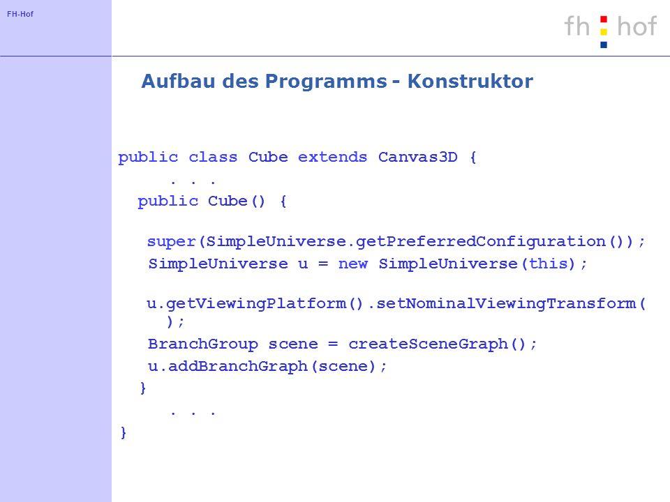 FH-Hof Aufbau des Programms - Szenengraph public class Cube extends Canvas3D {...