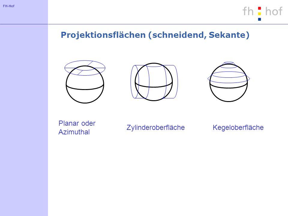FH-Hof Projektionsflächen (schneidend, Sekante) Planar oder Azimuthal ZylinderoberflächeKegeloberfläche