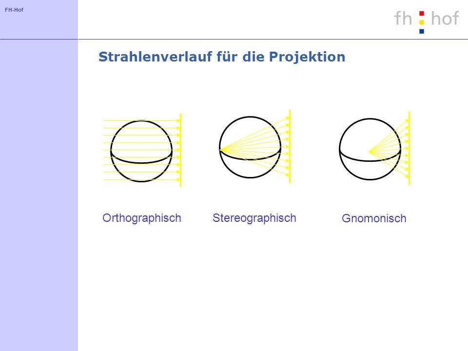 FH-Hof Strahlenverlauf für die Projektion OrthographischStereographisch Gnomonisch