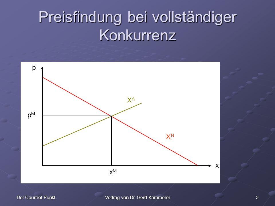 3Der Cournot-PunktVortrag von Dr. Gerd Kammerer Preisfindung bei vollständiger Konkurrenz x p x xMxM pMpM XAXA XNXN