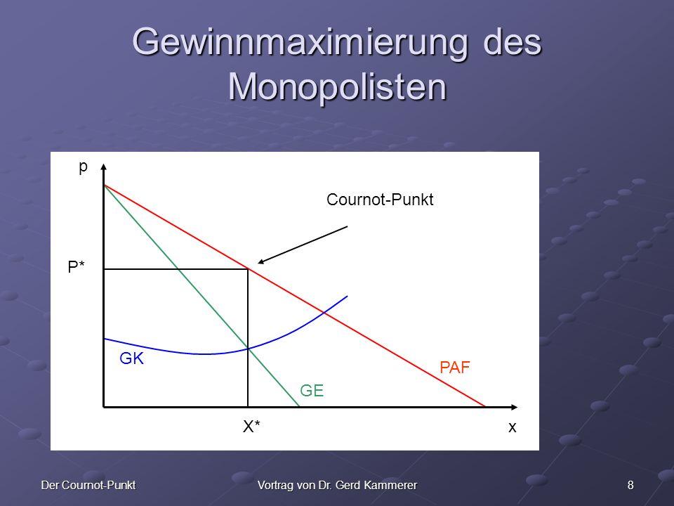 8Der Cournot-PunktVortrag von Dr. Gerd Kammerer x Gewinnmaximierung des Monopolisten p x GE GK Cournot-Punkt X* P* PAF