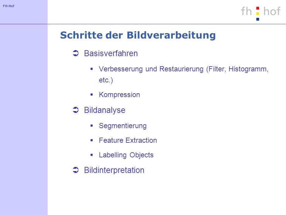 FH-Hof Schritte der Bildverarbeitung Basisverfahren Verbesserung und Restaurierung (Filter, Histogramm, etc.) Kompression Bildanalyse Segmentierung Fe