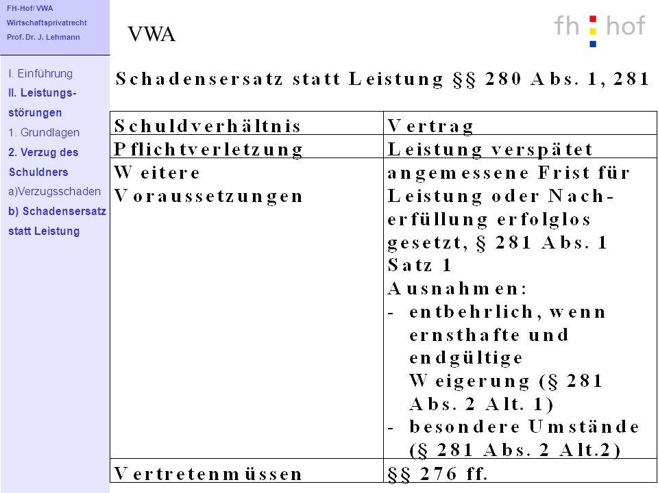 I. Einführung II. Leistungs- störungen 1. Grundlagen 2. Verzug des Schuldners a)Verzugsschaden b) Schadensersatz statt Leistung FH-Hof/ VWA Wirtschaft