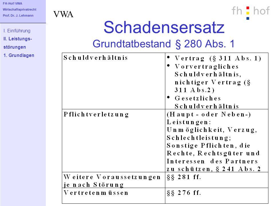 Schadensersatz Grundtatbestand § 280 Abs. 1 I. Einführung II. Leistungs- störungen 1. Grundlagen FH-Hof/ VWA Wirtschaftsprivatrecht Prof. Dr. J. Lehma