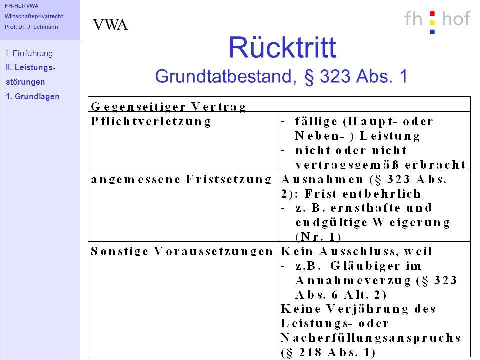 Rücktritt Grundtatbestand, § 323 Abs. 1 I. Einführung II. Leistungs- störungen 1. Grundlagen FH-Hof/ VWA Wirtschaftsprivatrecht Prof. Dr. J. Lehmann V