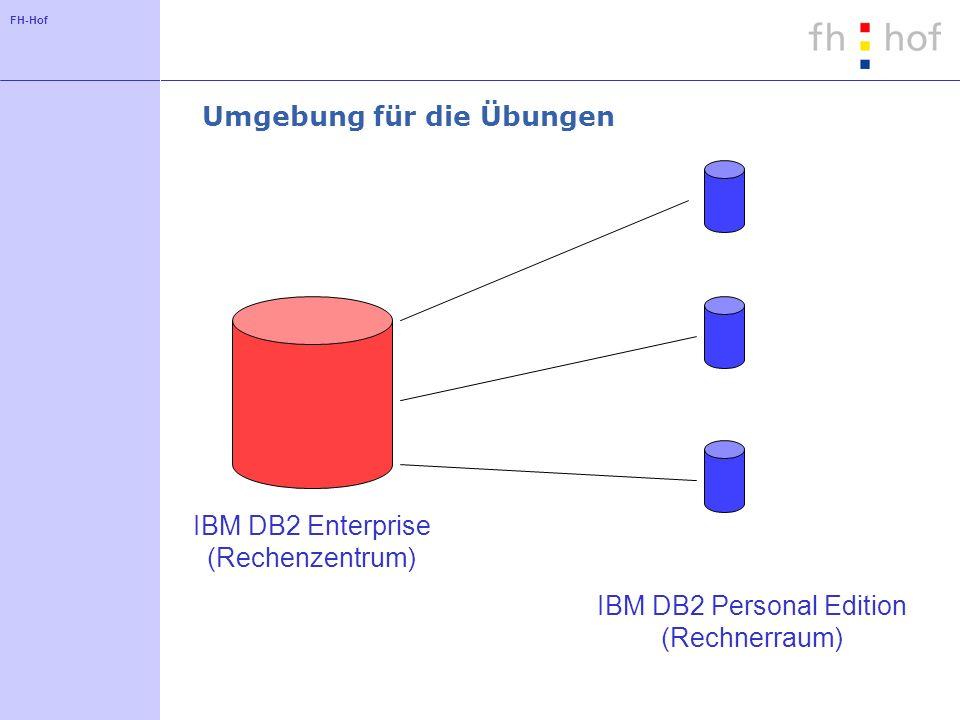 FH-Hof Umgebung für die Übungen IBM DB2 Enterprise (Rechenzentrum) IBM DB2 Personal Edition (Rechnerraum)