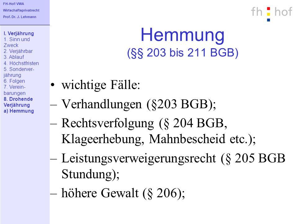 Hemmung (§§ 203 bis 211 BGB) wichtige Fälle: –Verhandlungen (§203 BGB); –Rechtsverfolgung (§ 204 BGB, Klageerhebung, Mahnbescheid etc.); –Leistungsver