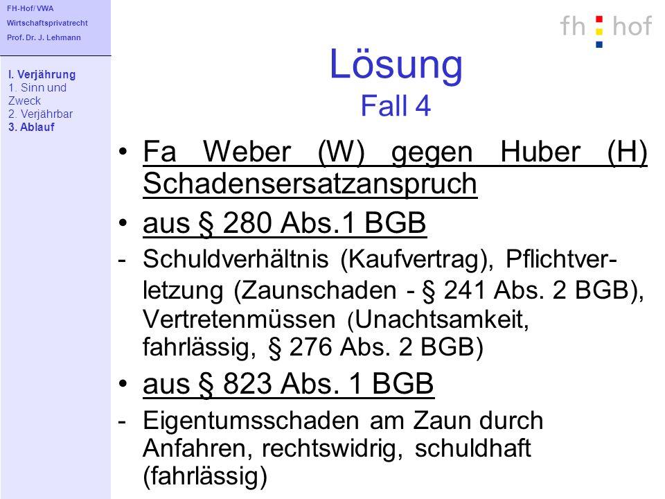 Lösung Fall 4 Fa Weber (W) gegen Huber (H) Schadensersatzanspruch aus § 280 Abs.1 BGB -Schuldverhältnis (Kaufvertrag), Pflichtver- letzung (Zaunschade