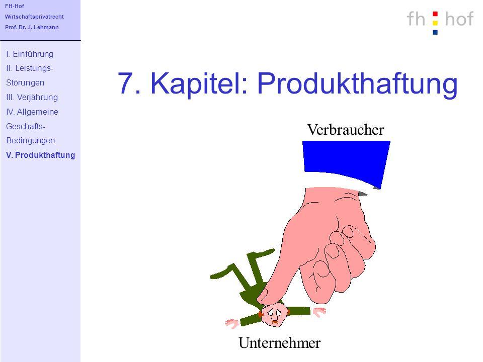 7. Kapitel: Produkthaftung I. Einführung II. Leistungs- Störungen III. Verjährung IV. Allgemeine Geschäfts- Bedingungen V. Produkthaftung FH-Hof Wirts