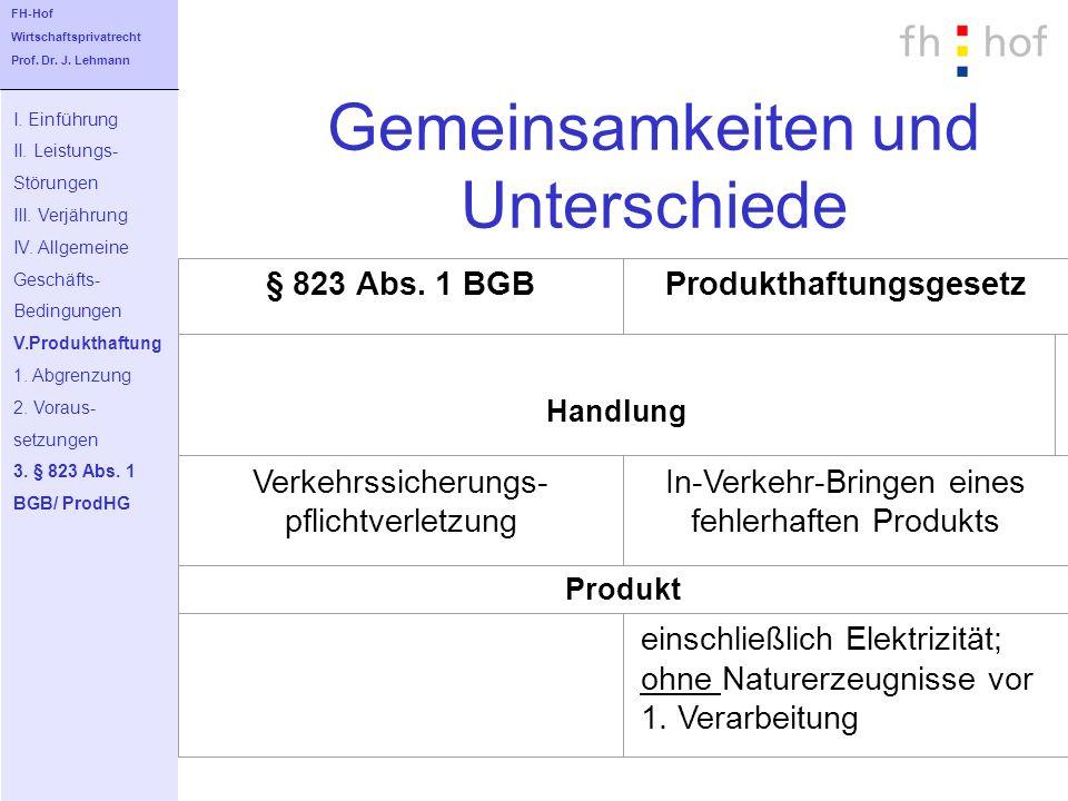 Gemeinsamkeiten und Unterschiede I. Einführung II. Leistungs- Störungen III. Verjährung IV. Allgemeine Geschäfts- Bedingungen V.Produkthaftung 1. Abgr
