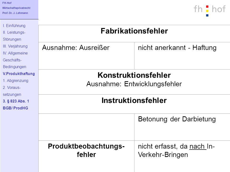 I. Einführung II. Leistungs- Störungen III. Verjährung IV. Allgemeine Geschäfts- Bedingungen V.Produkthaftung 1. Abgrenzung 2. Voraus- setzungen 3. §