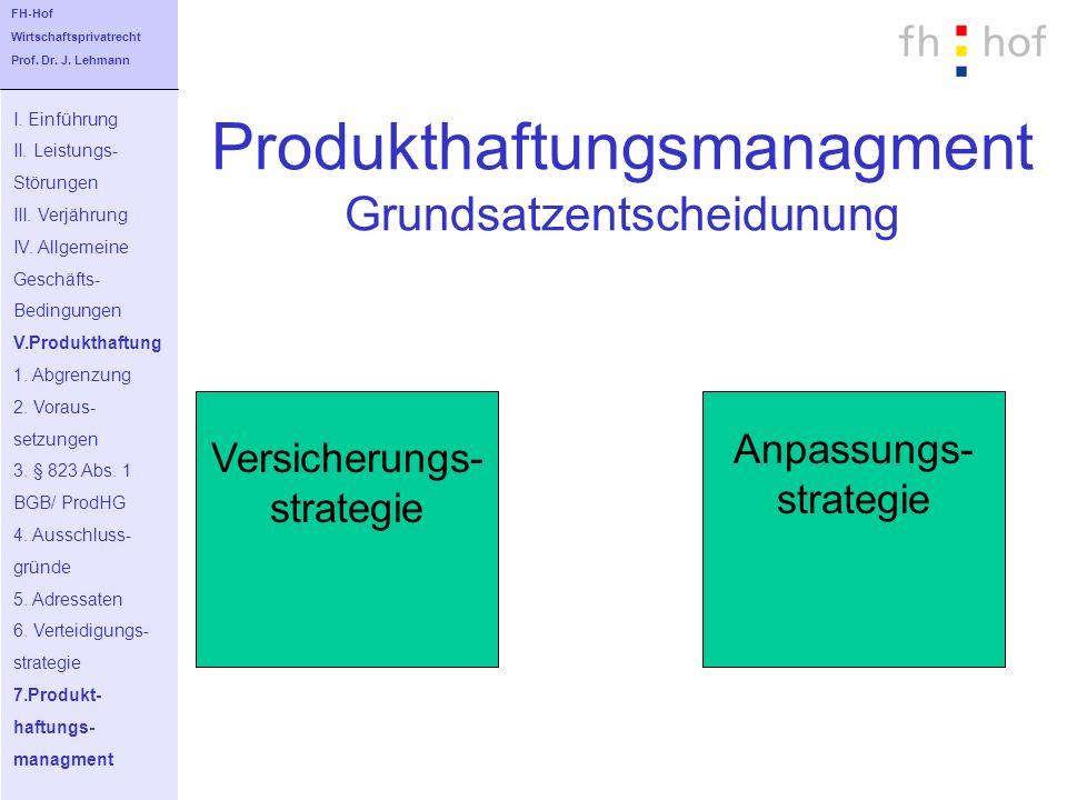 Produkthaftungsmanagment Grundsatzentscheidunung I. Einführung II. Leistungs- Störungen III. Verjährung IV. Allgemeine Geschäfts- Bedingungen V.Produk