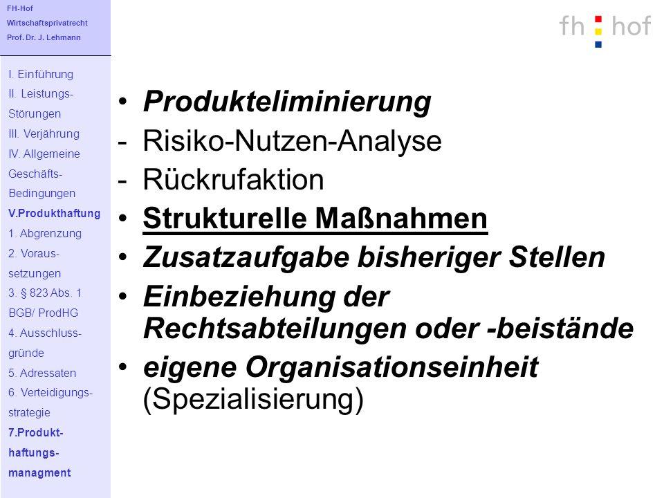 Produkteliminierung -Risiko-Nutzen-Analyse -Rückrufaktion Strukturelle Maßnahmen Zusatzaufgabe bisheriger Stellen Einbeziehung der Rechtsabteilungen o