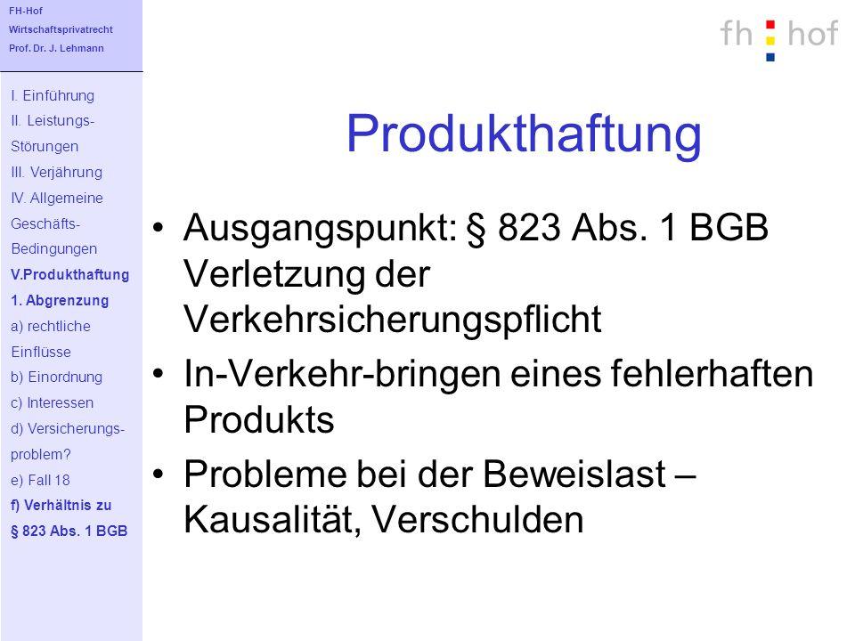Produkthaftung Ausgangspunkt: § 823 Abs. 1 BGB Verletzung der Verkehrsicherungspflicht In-Verkehr-bringen eines fehlerhaften Produkts Probleme bei der