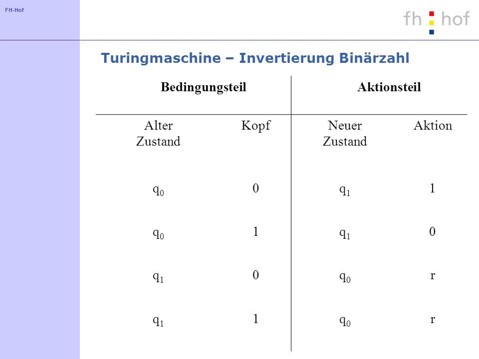 FH-Hof Turingmaschine – Invertierung Binärzahl BedingungsteilAktionsteil Alter Zustand KopfNeuer Zustand Aktion q0q0 0q1q1 1 q0q0 1q1q1 0 q1q1 0q0q0 r q1q1 1q0q0 r