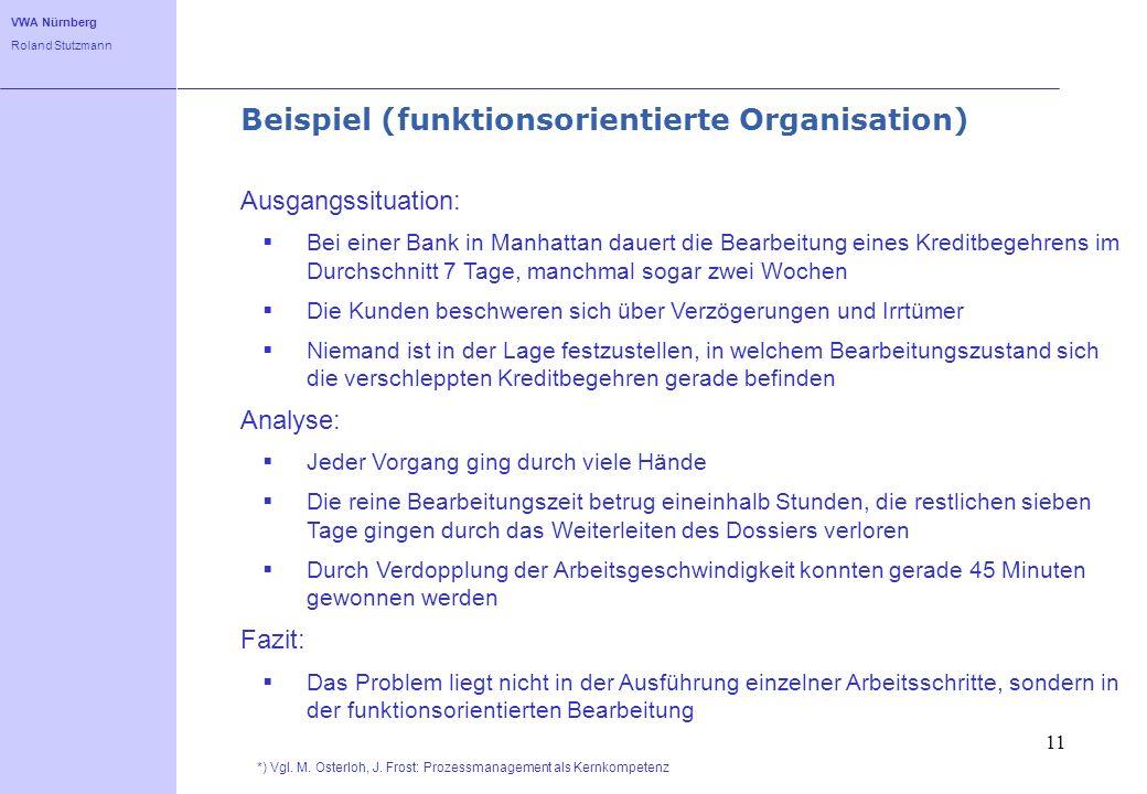 VWA Nürnberg Roland Stutzmann 11 Beispiel (funktionsorientierte Organisation) Ausgangssituation: Bei einer Bank in Manhattan dauert die Bearbeitung ei