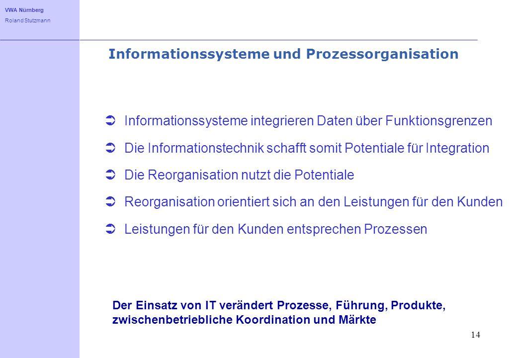 VWA Nürnberg Roland Stutzmann 14 Informationssysteme und Prozessorganisation Informationssysteme integrieren Daten über Funktionsgrenzen Die Informati