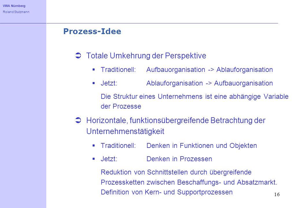VWA Nürnberg Roland Stutzmann 16 Prozess-Idee Totale Umkehrung der Perspektive Traditionell: Aufbauorganisation -> Ablauforganisation Jetzt: Ablauforg