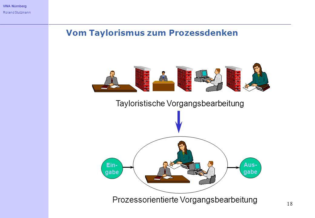 VWA Nürnberg Roland Stutzmann 18 Vom Taylorismus zum Prozessdenken Tayloristische Vorgangsbearbeitung Ein- gabe Aus- gabe Prozessorientierte Vorgangsb