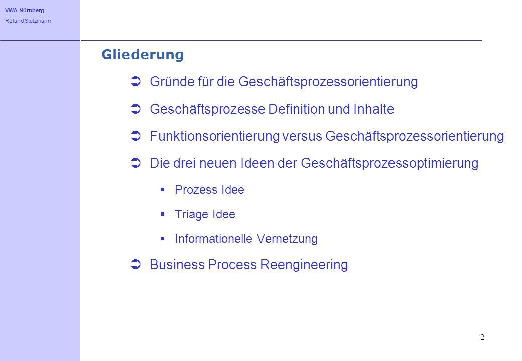 VWA Nürnberg Roland Stutzmann 2 Gliederung Gründe für die Geschäftsprozessorientierung Geschäftsprozesse Definition und Inhalte Funktionsorientierung