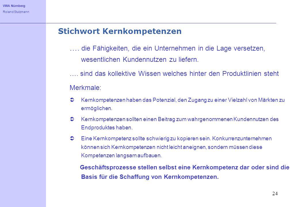 VWA Nürnberg Roland Stutzmann 24 Stichwort Kernkompetenzen …. die Fähigkeiten, die ein Unternehmen in die Lage versetzen, wesentlichen Kundennutzen zu