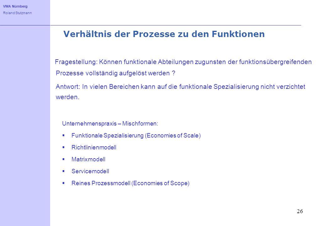 VWA Nürnberg Roland Stutzmann 26 Verhältnis der Prozesse zu den Funktionen Fragestellung: Können funktionale Abteilungen zugunsten der funktionsübergr