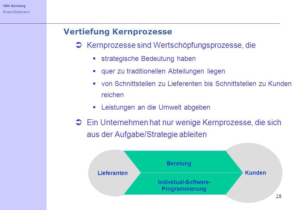 VWA Nürnberg Roland Stutzmann 28 Vertiefung Kernprozesse Kernprozesse sind Wertschöpfungsprozesse, die strategische Bedeutung haben quer zu traditione