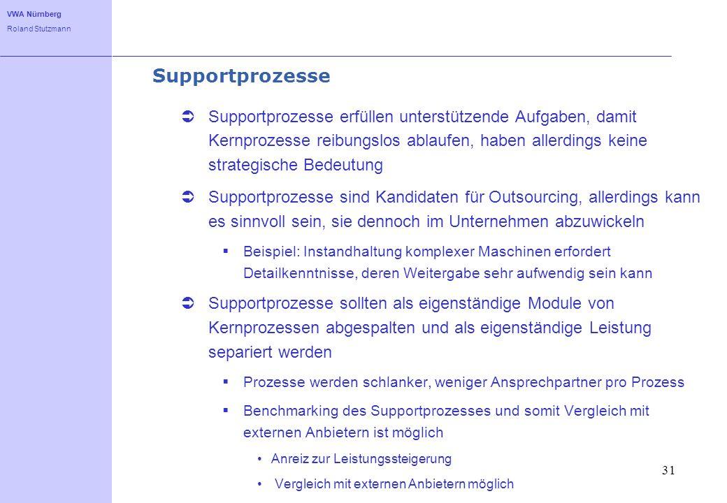 VWA Nürnberg Roland Stutzmann 31 Supportprozesse Supportprozesse erfüllen unterstützende Aufgaben, damit Kernprozesse reibungslos ablaufen, haben alle