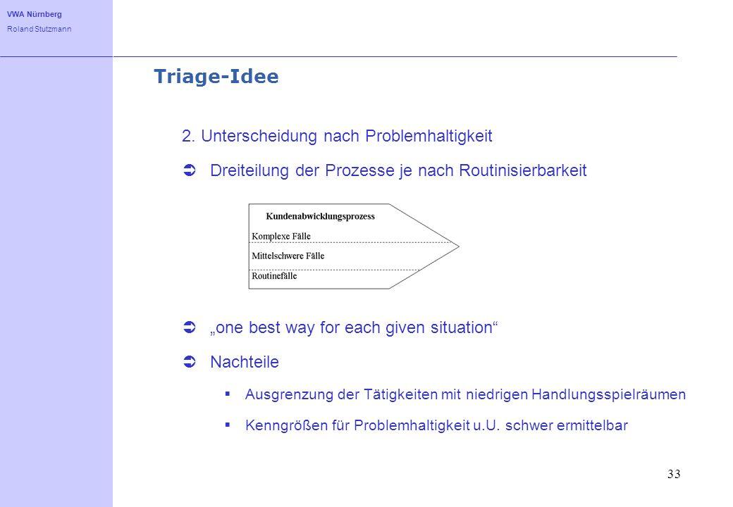 VWA Nürnberg Roland Stutzmann 33 Triage-Idee 2. Unterscheidung nach Problemhaltigkeit Dreiteilung der Prozesse je nach Routinisierbarkeit one best way