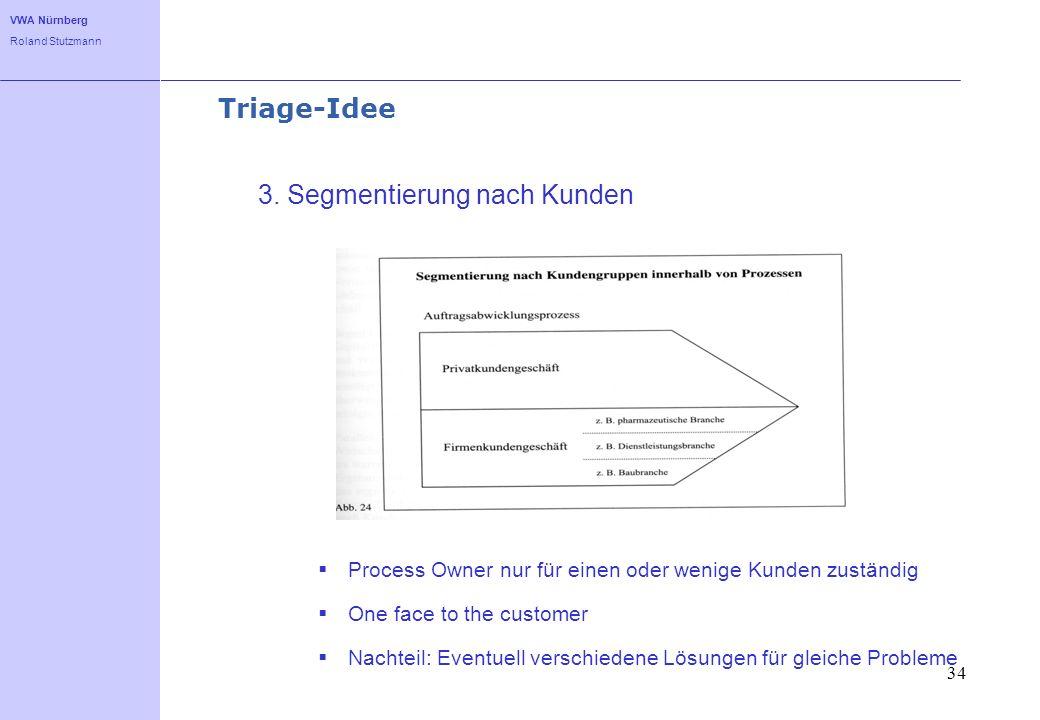 VWA Nürnberg Roland Stutzmann 34 Triage-Idee 3. Segmentierung nach Kunden Process Owner nur für einen oder wenige Kunden zuständig One face to the cus