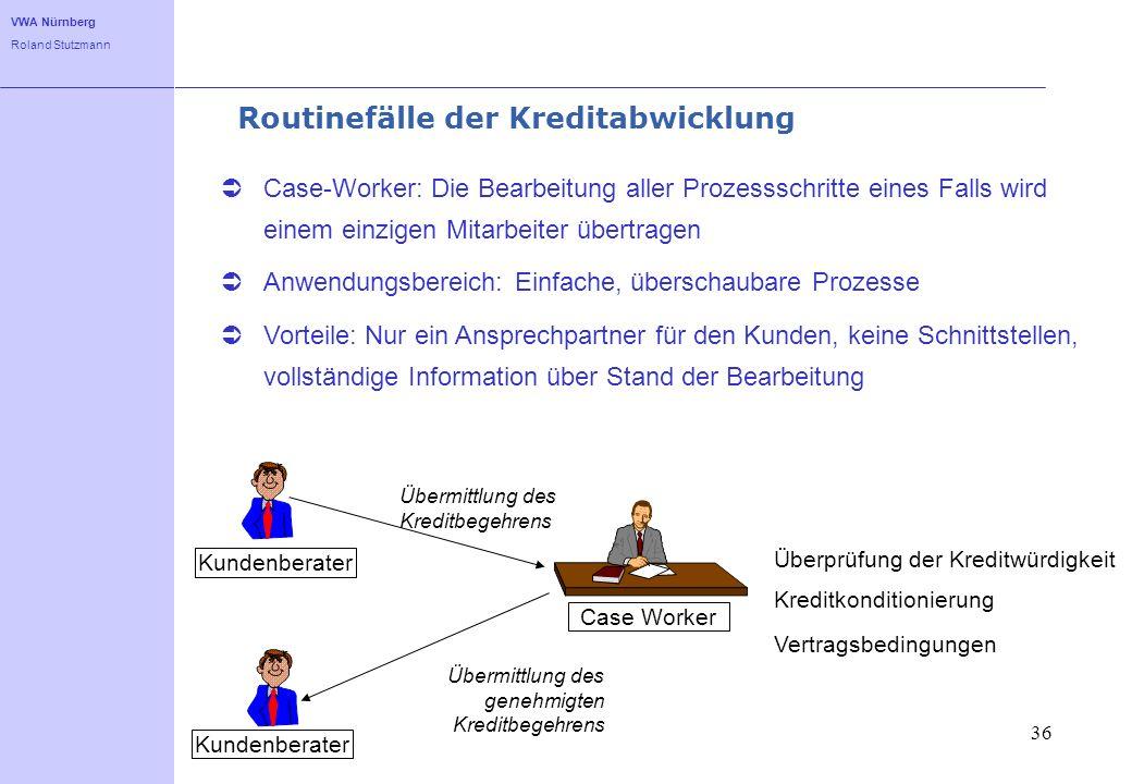 VWA Nürnberg Roland Stutzmann 36 Routinefälle der Kreditabwicklung Übermittlung des genehmigten Kreditbegehrens Kundenberater Überprüfung der Kreditwü