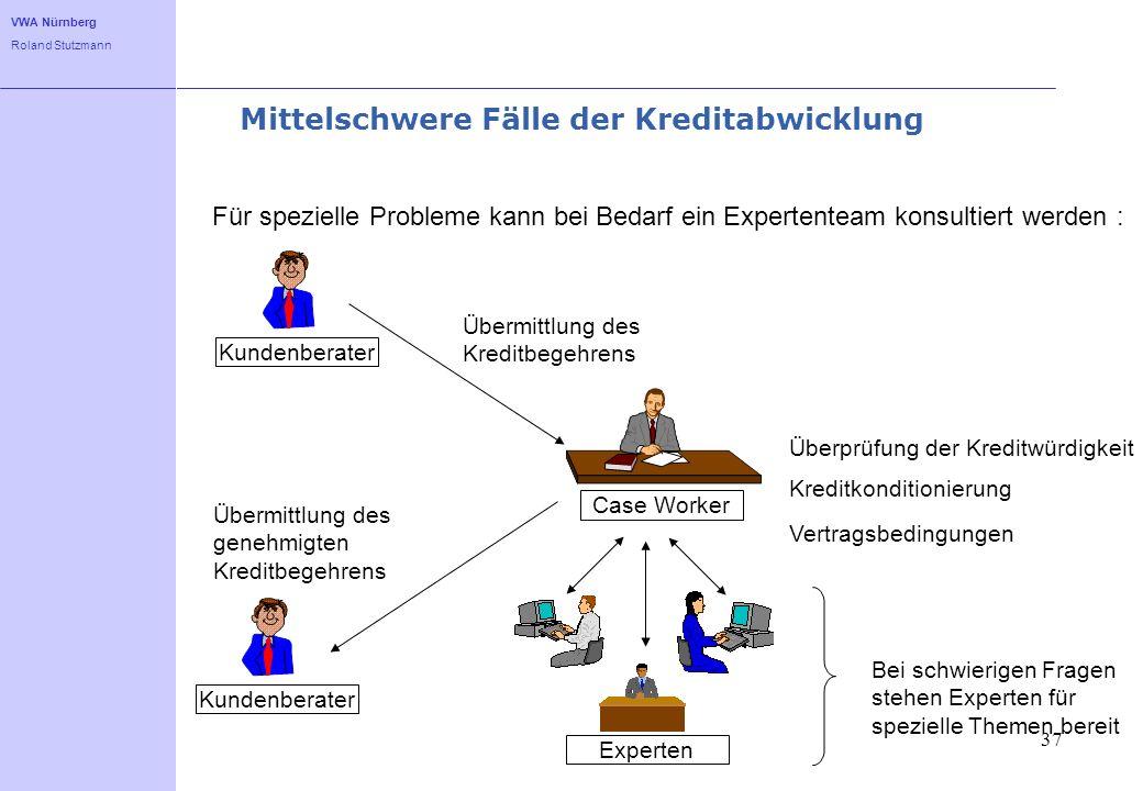 VWA Nürnberg Roland Stutzmann 37 Mittelschwere Fälle der Kreditabwicklung Übermittlung des genehmigten Kreditbegehrens Kundenberater Überprüfung der K