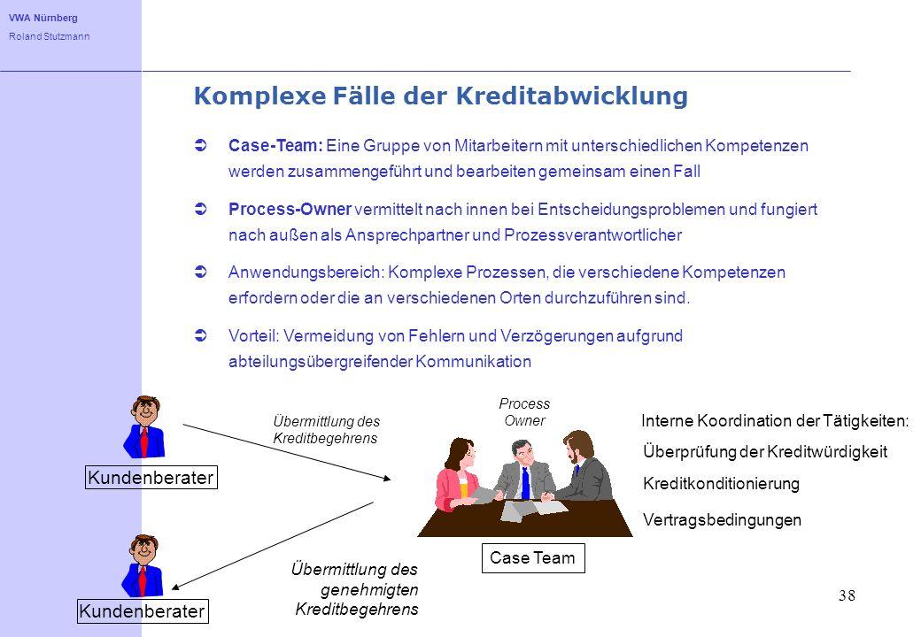 VWA Nürnberg Roland Stutzmann 38 Komplexe Fälle der Kreditabwicklung Case-Team: Eine Gruppe von Mitarbeitern mit unterschiedlichen Kompetenzen werden