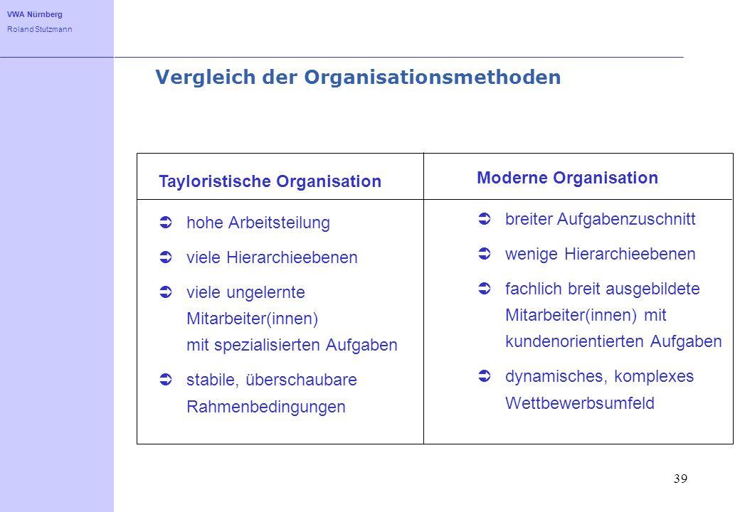 VWA Nürnberg Roland Stutzmann 39 Vergleich der Organisationsmethoden Moderne Organisation breiter Aufgabenzuschnitt wenige Hierarchieebenen fachlich b
