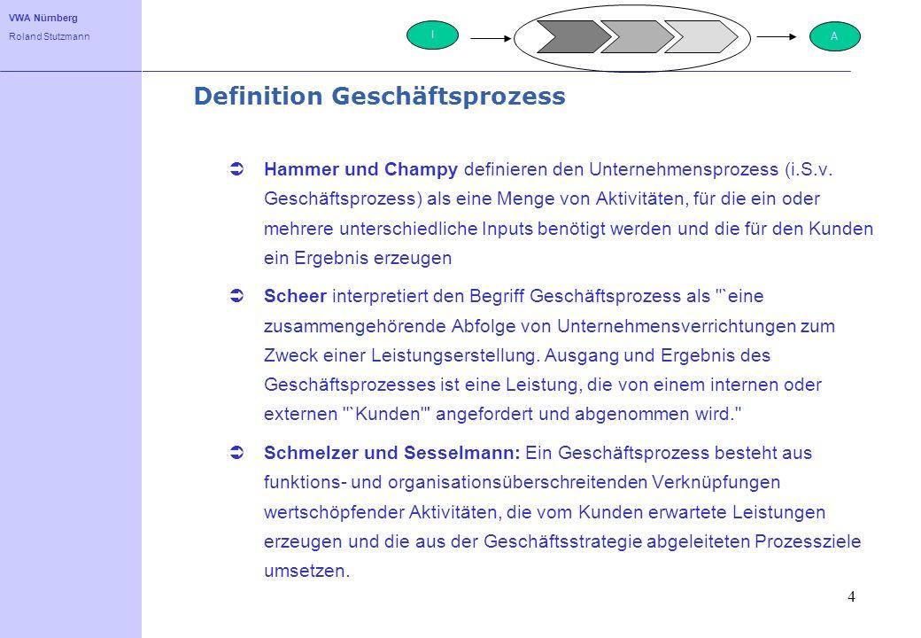 VWA Nürnberg Roland Stutzmann 4 Definition Geschäftsprozess Hammer und Champy definieren den Unternehmensprozess (i.S.v. Geschäftsprozess) als eine Me