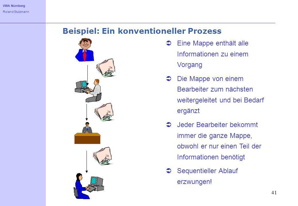VWA Nürnberg Roland Stutzmann 41 Beispiel: Ein konventioneller Prozess Eine Mappe enthält alle Informationen zu einem Vorgang Die Mappe von einem Bear