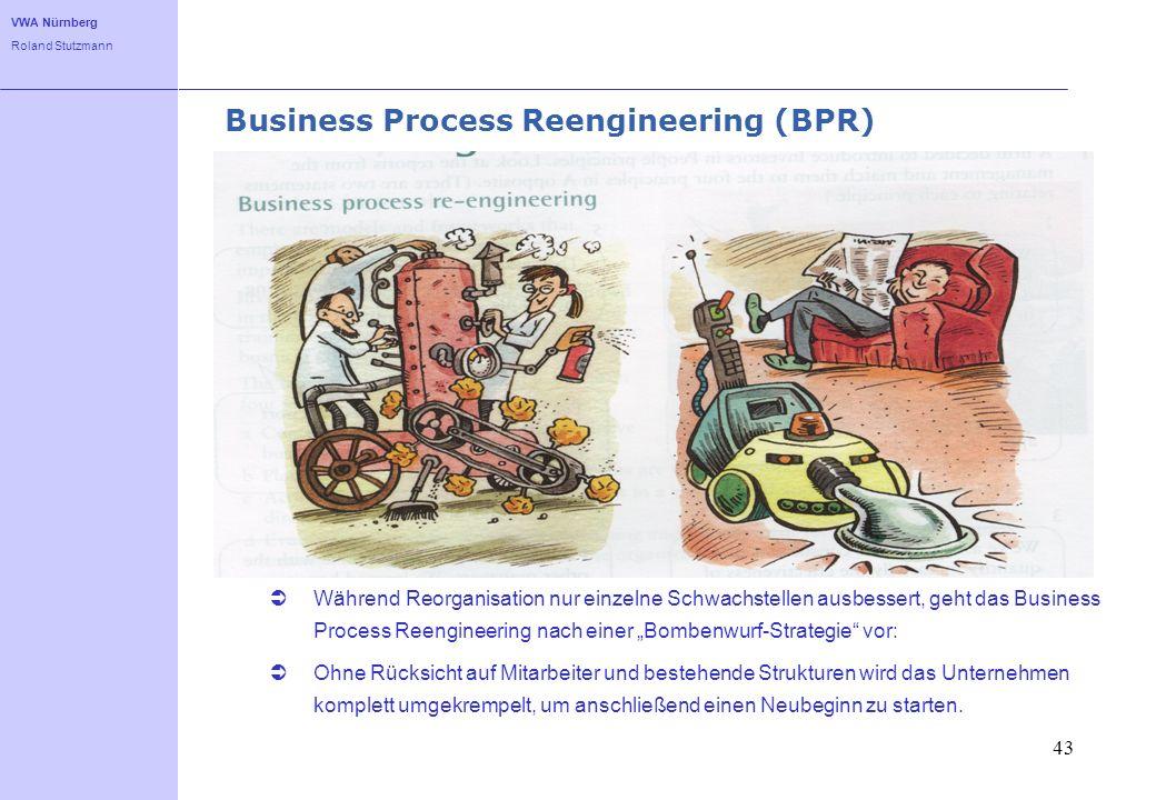 VWA Nürnberg Roland Stutzmann 43 Business Process Reengineering (BPR) Während Reorganisation nur einzelne Schwachstellen ausbessert, geht das Business