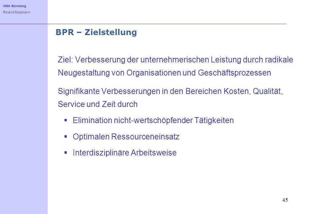 VWA Nürnberg Roland Stutzmann 45 BPR – Zielstellung Ziel: Verbesserung der unternehmerischen Leistung durch radikale Neugestaltung von Organisationen