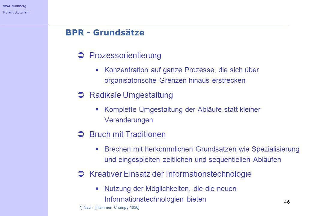 VWA Nürnberg Roland Stutzmann 46 BPR - Grundsätze Prozessorientierung Konzentration auf ganze Prozesse, die sich über organisatorische Grenzen hinaus