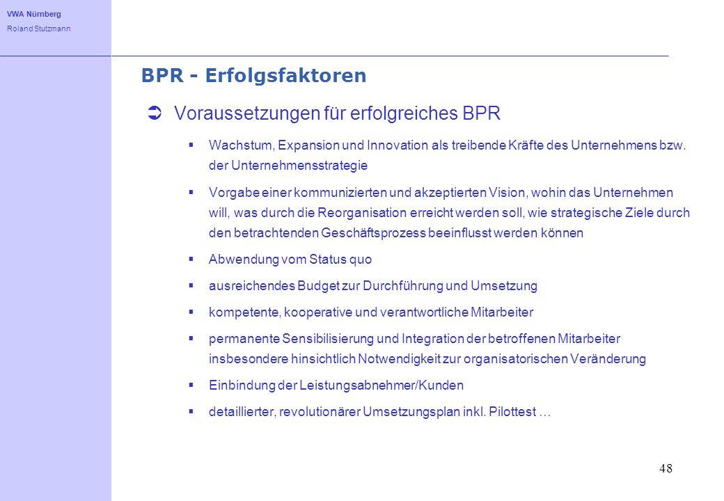 VWA Nürnberg Roland Stutzmann 48 BPR - Erfolgsfaktoren Voraussetzungen für erfolgreiches BPR Wachstum, Expansion und Innovation als treibende Kräfte d