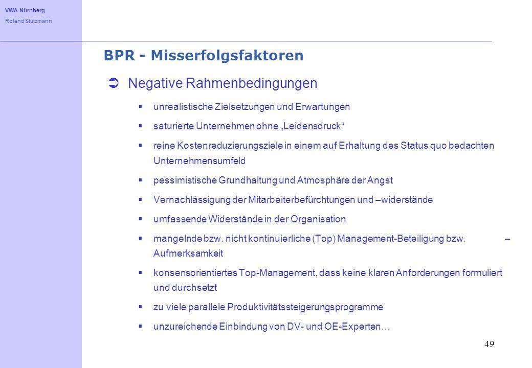 VWA Nürnberg Roland Stutzmann 49 BPR - Misserfolgsfaktoren Negative Rahmenbedingungen unrealistische Zielsetzungen und Erwartungen saturierte Unterneh